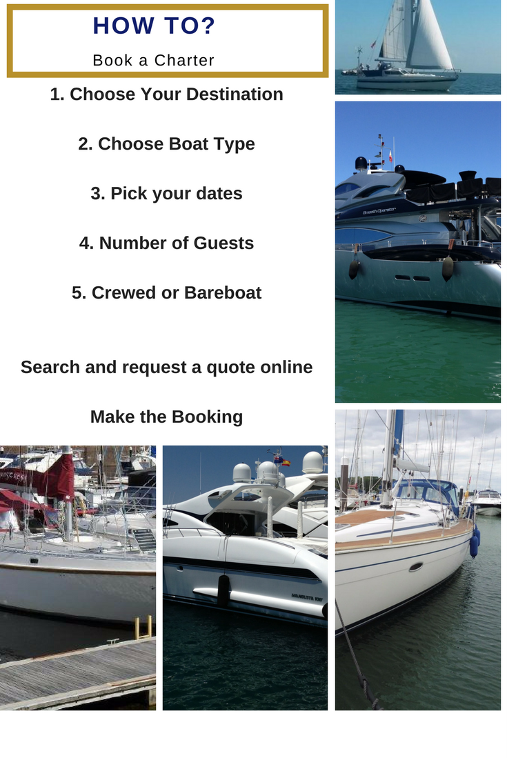 Where to book yacht charters in Spain?