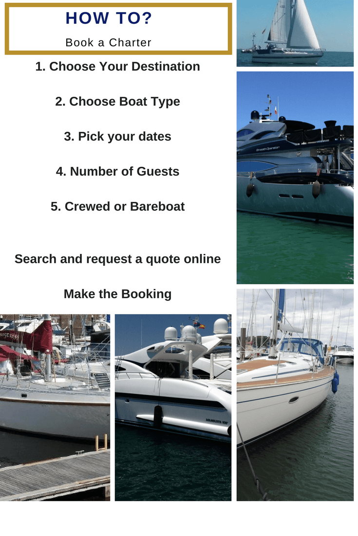 Where is best place to book yacht charters in Spain, Greece & Italy