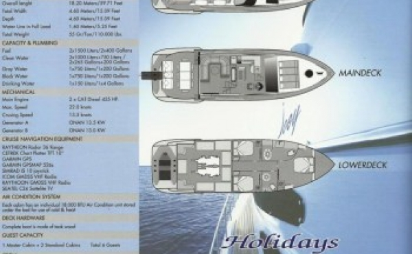 Layout of the Joey Motor Yacht