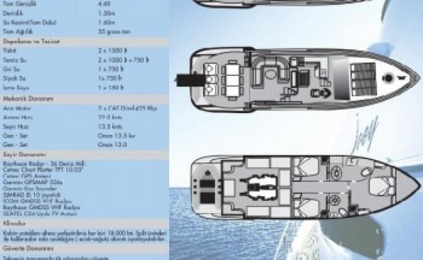 Top deck Joey layout