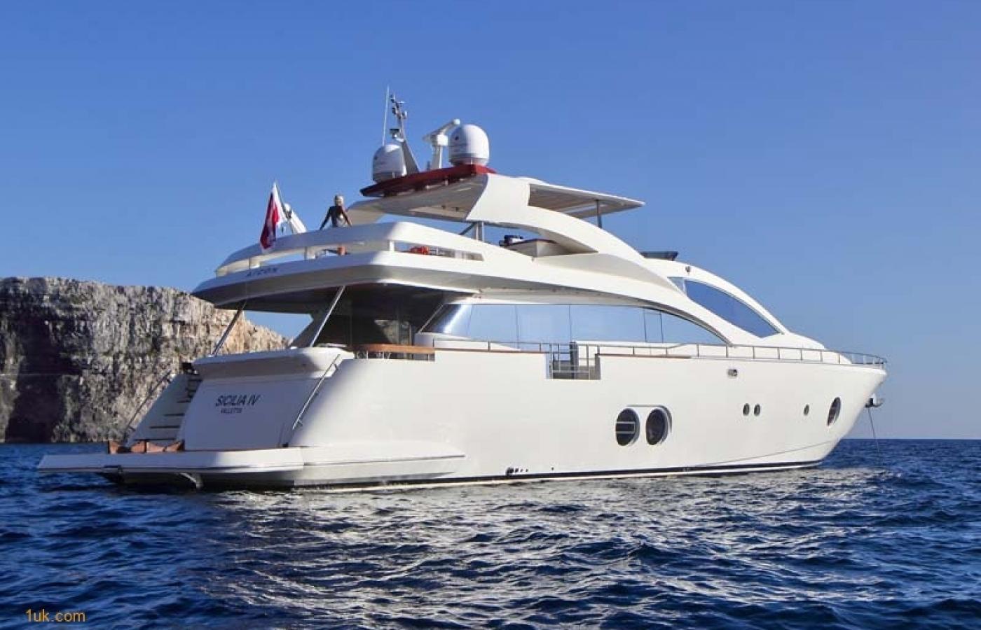 Yacht Charter in Ibiza.